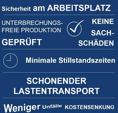Sichere Kranarbeitsumgebung. Schonender Lastentransport. Sicherheit am Kran-Arbeitsplatz. Stillstandszeiten reduzieren.